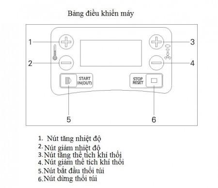 bảng điều khiển máy thổi túi khí airboy nano3