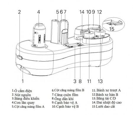 kết cấu máy thổi túi khí airboy nano3